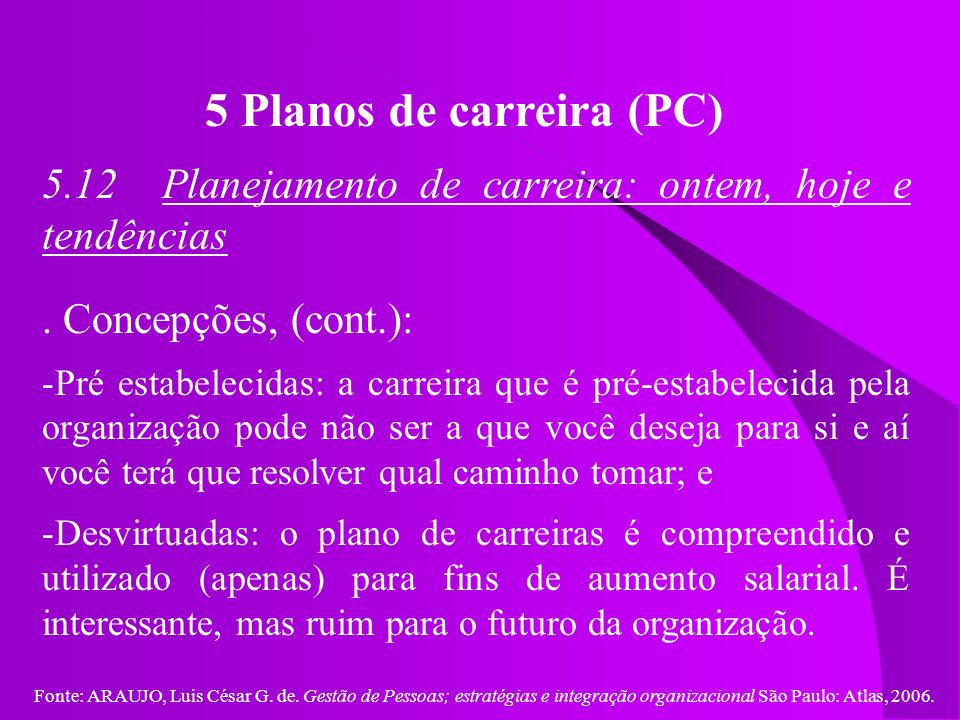 Fonte: ARAUJO, Luis César G. de. Gestão de Pessoas; estratégias e integração organizacional São Paulo: Atlas, 2006. 5 Planos de carreira (PC) 5.12 Pla