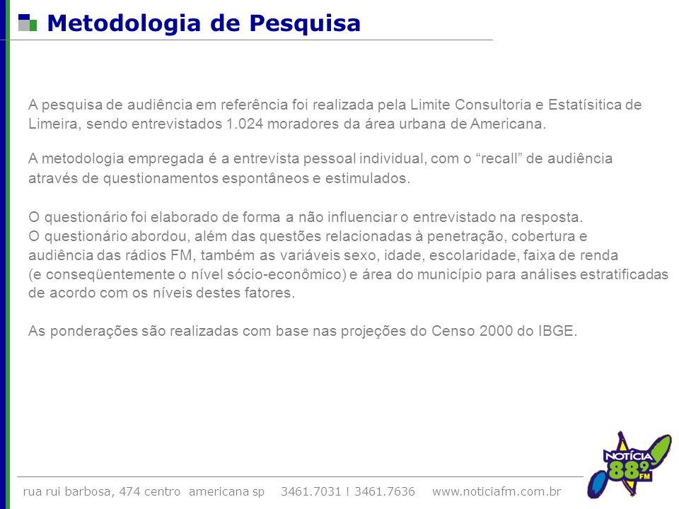 rua rui barbosa, 474 centro americana sp 3461.7031 ! 3461.7636 www.noticiafm.com.br A pesquisa de audiência em referência foi realizada pela Limite Co