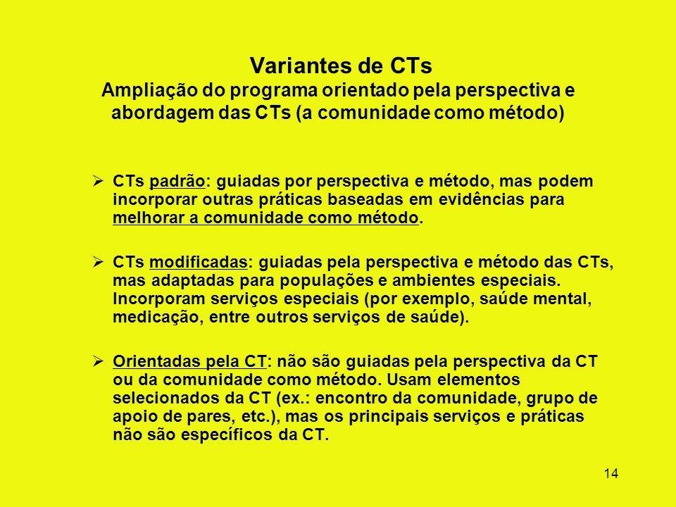 13 Parte 2: CT: POPULAÇÕES ESPECIAIS A ABORDAGEM E O MODELO DA CT TÊM SIDO ADAPTADOS E MODIFICADOS PARA VÁRIAS POPULAÇÕES.