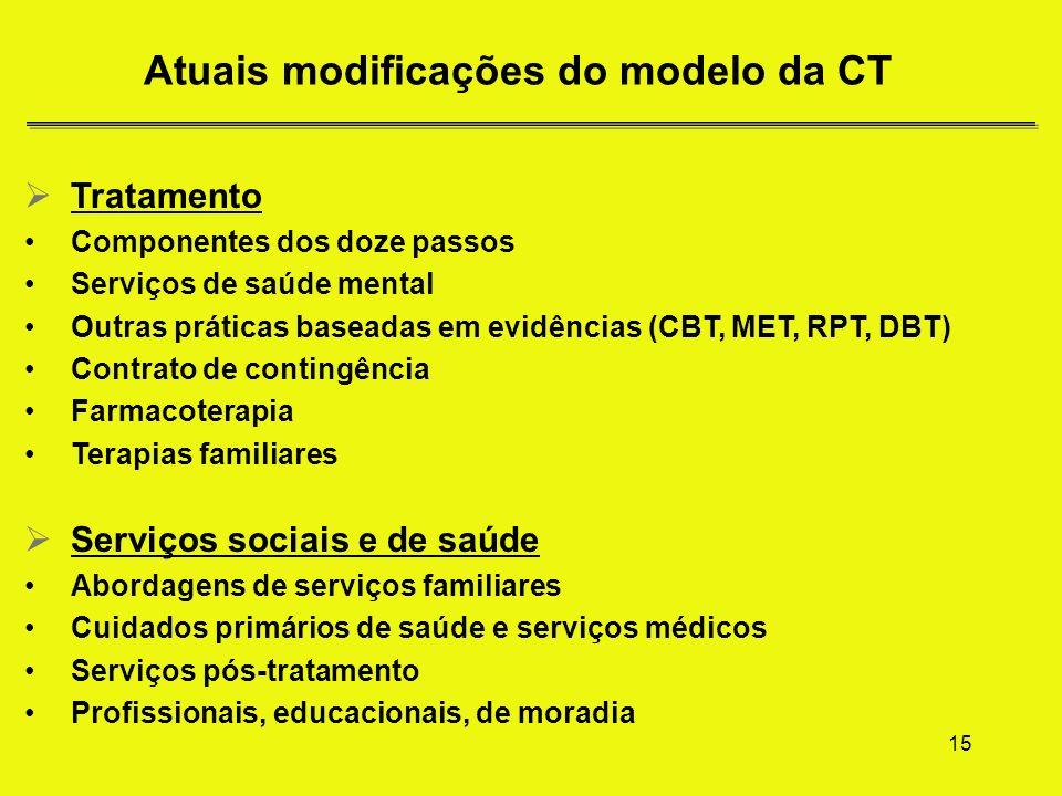 14 Variantes de CTs Ampliação do programa orientado pela perspectiva e abordagem das CTs (a comunidade como método) CTs padrão: guiadas por perspectiv