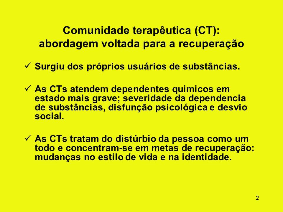 2 Comunidade terapêutica (CT): abordagem voltada para a recuperação Surgiu dos próprios usuários de substâncias.