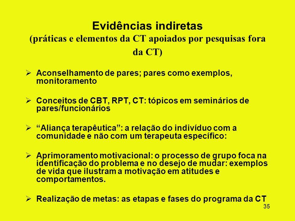 34 Evidências indiretas Princípios baseados em evidências nas CTs Embora as CTs tenham surgido fora das ciências sociais e dos tratamentos de saúde me