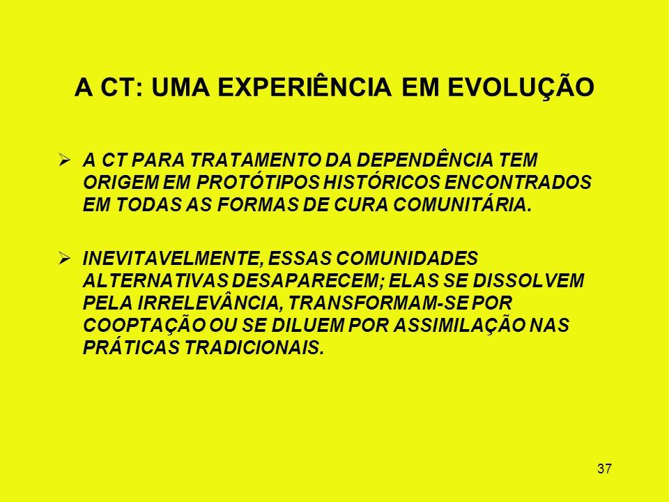 36 Conclusão: A CT é um tratamento baseado em evidências O peso das evidências de pesquisas de todas as fontes respalda a conclusão de que a CT é um t
