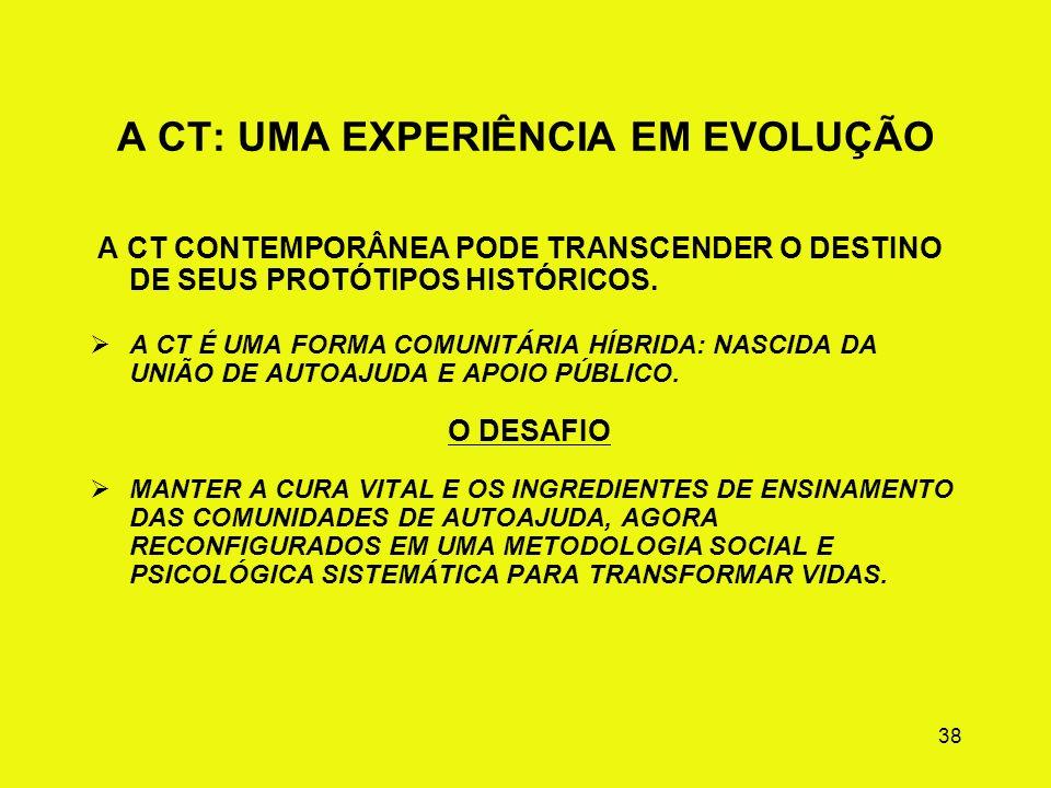 37 A CT: UMA EXPERIÊNCIA EM EVOLUÇÃO A CT PARA TRATAMENTO DA DEPENDÊNCIA TEM ORIGEM EM PROTÓTIPOS HISTÓRICOS ENCONTRADOS EM TODAS AS FORMAS DE CURA CO
