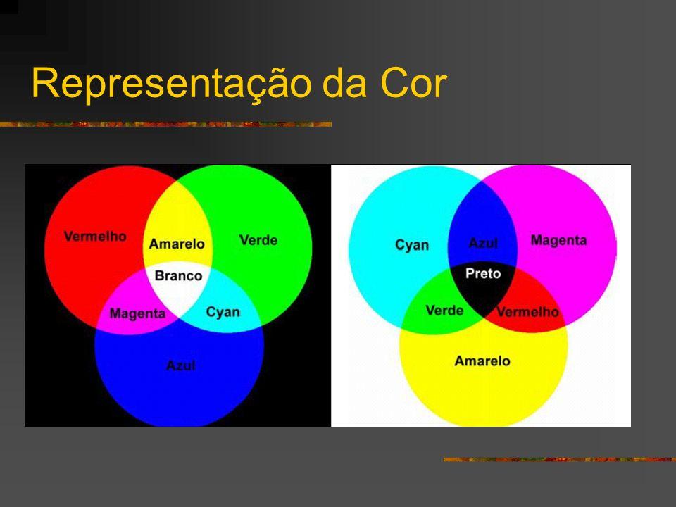 Representação da Cor