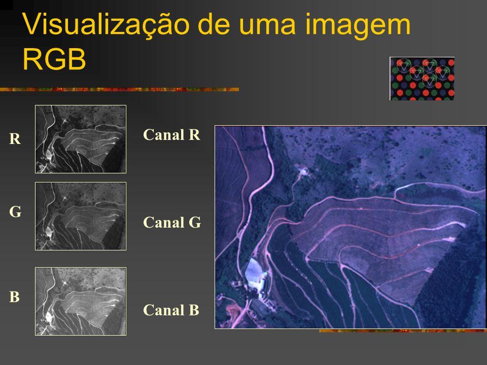 Visualização de uma imagem RGB R G B Canal R Canal G Canal B