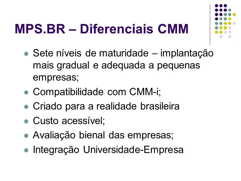 MPS.BR – Diferenciais CMM Sete níveis de maturidade – implantação mais gradual e adequada a pequenas empresas; Compatibilidade com CMM-i; Criado para