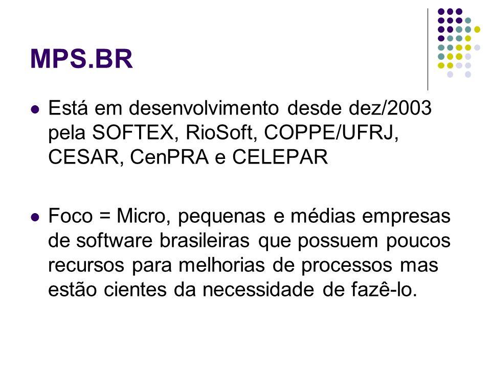 MPS.BR Está em desenvolvimento desde dez/2003 pela SOFTEX, RioSoft, COPPE/UFRJ, CESAR, CenPRA e CELEPAR Foco = Micro, pequenas e médias empresas de so