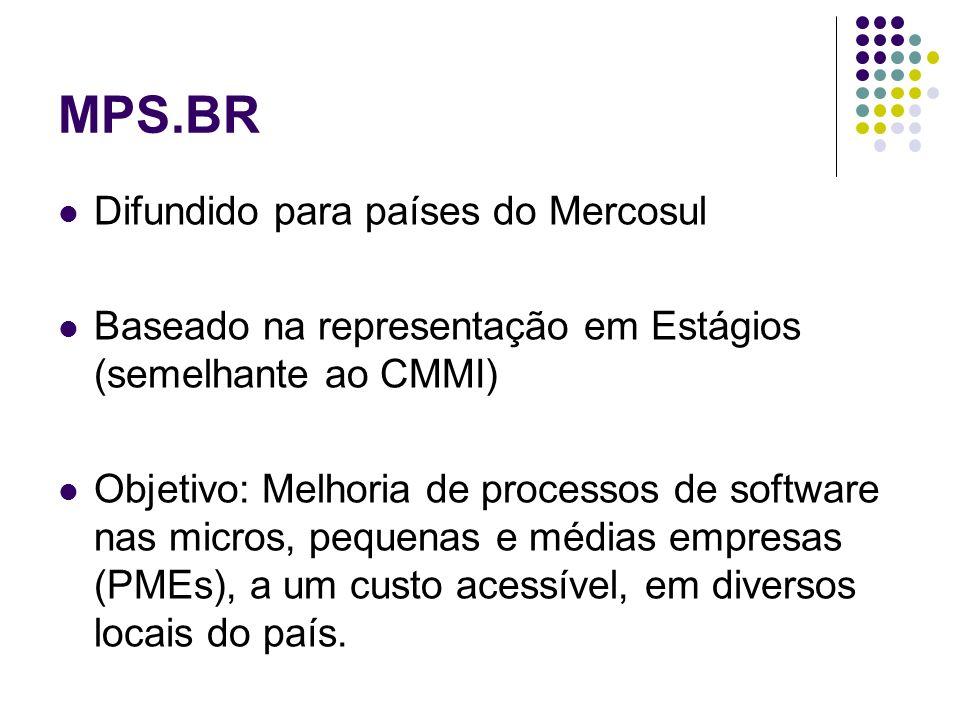 MPS.BR Difundido para países do Mercosul Baseado na representação em Estágios (semelhante ao CMMI) Objetivo: Melhoria de processos de software nas mic