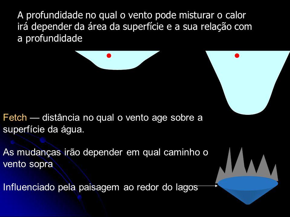 A profundidade no qual o vento pode misturar o calor irá depender da área da superfície e a sua relação com a profundidade Fetch distância no qual o v