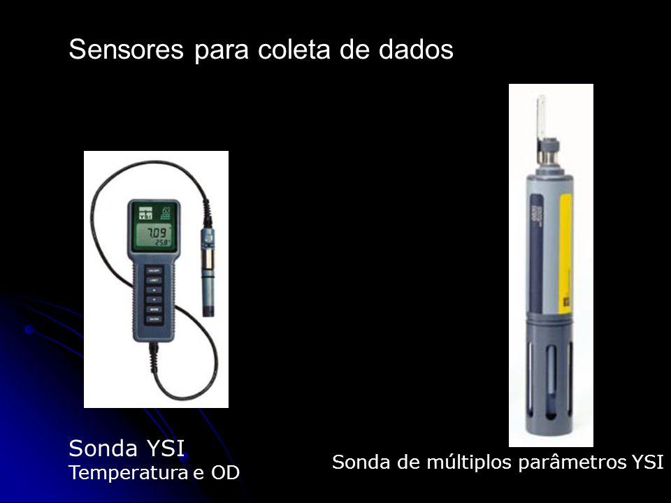 Sonda YSI Temperatura e OD Sensores para coleta de dados Sonda de múltiplos parâmetros YSI