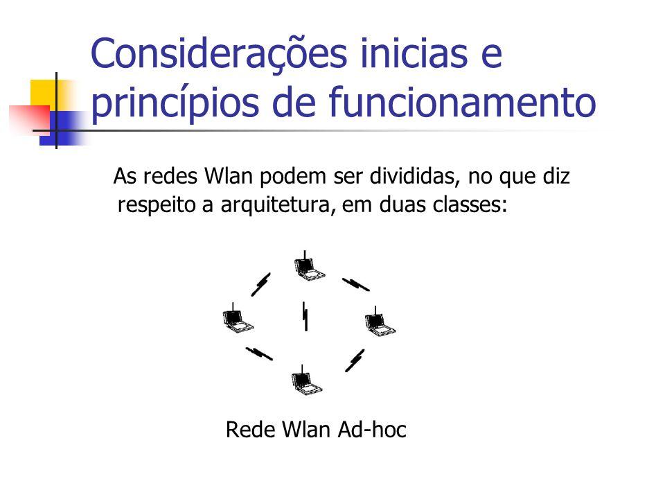 Considerações inicias e princípios de funcionamento As redes Wlan podem ser divididas, no que diz respeito a arquitetura, em duas classes: Rede Wlan Ad-hoc