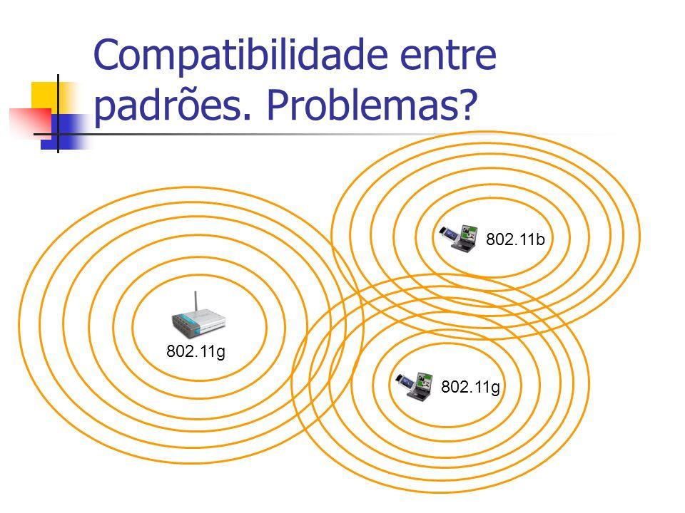 Compatibilidade entre padrões. Problemas 802.11g 802.11b 802.11g