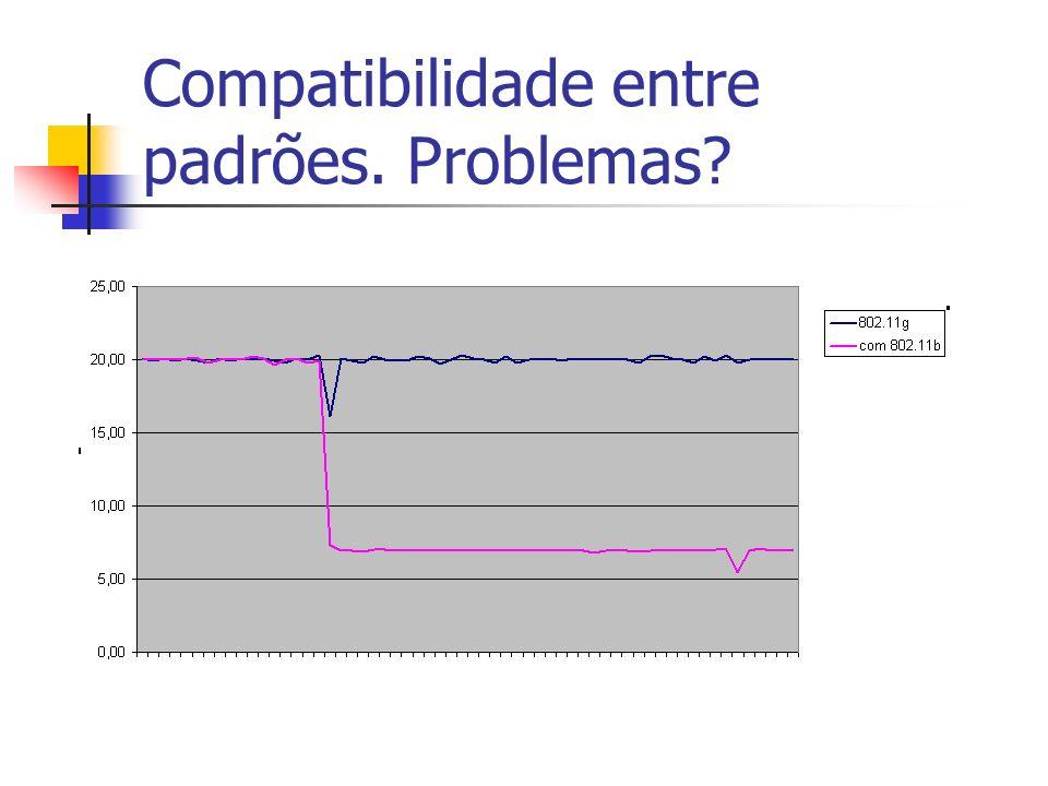 Compatibilidade entre padrões. Problemas