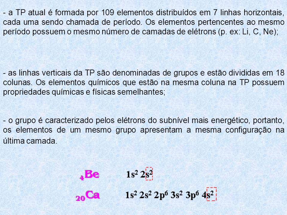 - a TP atual é formada por 109 elementos distribuídos em 7 linhas horizontais, cada uma sendo chamada de período. Os elementos pertencentes ao mesmo p