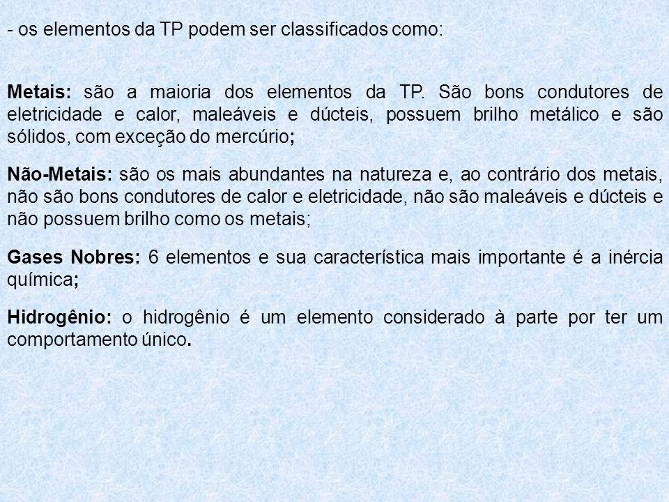 - os elementos da TP podem ser classificados como: Metais: são a maioria dos elementos da TP. São bons condutores de eletricidade e calor, maleáveis e