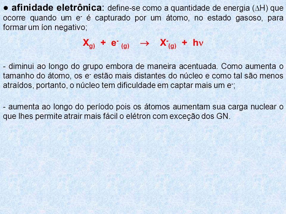 afinidade eletrônica: define-se como a quantidade de energia ( H) que ocorre quando um e - é capturado por um átomo, no estado gasoso, para formar um