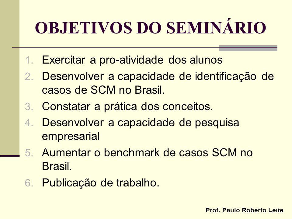 Prof. Paulo Roberto Leite OBJETIVOS DO SEMINÁRIO 1. Exercitar a pro-atividade dos alunos 2. Desenvolver a capacidade de identificação de casos de SCM