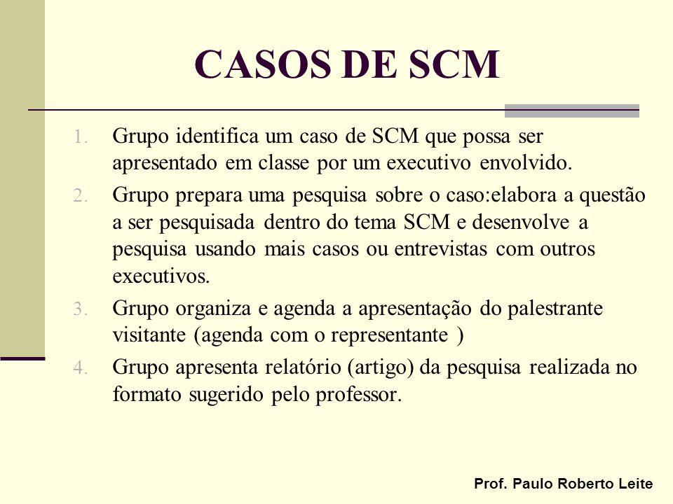 Prof. Paulo Roberto Leite CASOS DE SCM 1. Grupo identifica um caso de SCM que possa ser apresentado em classe por um executivo envolvido. 2. Grupo pre