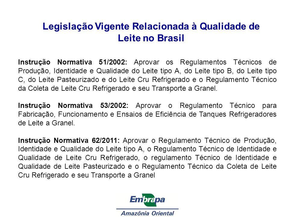 Legislação Vigente Relacionada à Qualidade de Leite no Brasil Instrução Normativa 51/2002: Aprovar os Regulamentos Técnicos de Produção, Identidade e