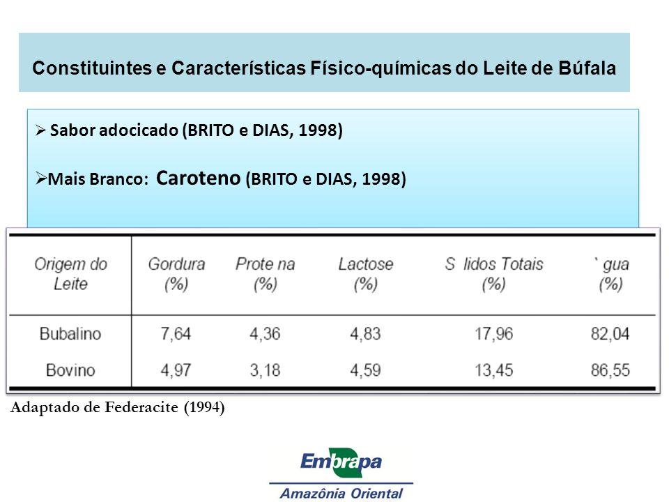 Constituintes e Características Físico-químicas do Leite de Búfala Sabor adocicado (BRITO e DIAS, 1998) Mais Branco: Caroteno (BRITO e DIAS, 1998) Sab