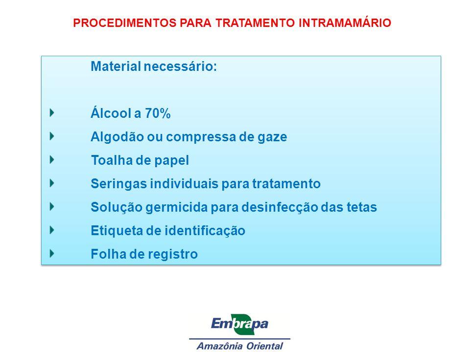 PROCEDIMENTOS PARA TRATAMENTO INTRAMAMÁRIO Material necessário: Álcool a 70% Algodão ou compressa de gaze Toalha de papel Seringas individuais para tr