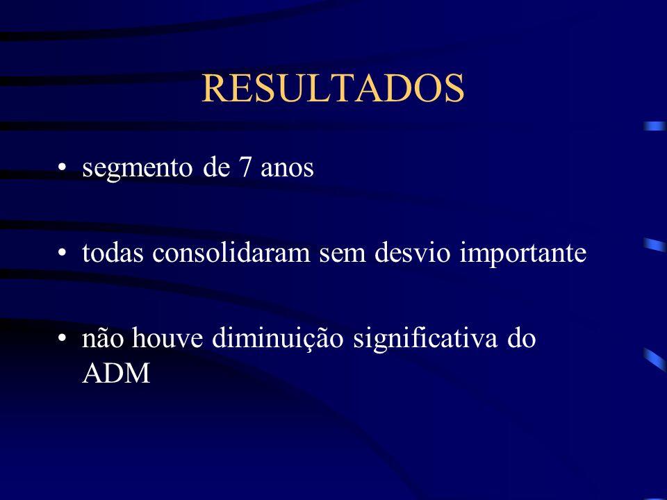 RESULTADOS segmento de 7 anos todas consolidaram sem desvio importante não houve diminuição significativa do ADM