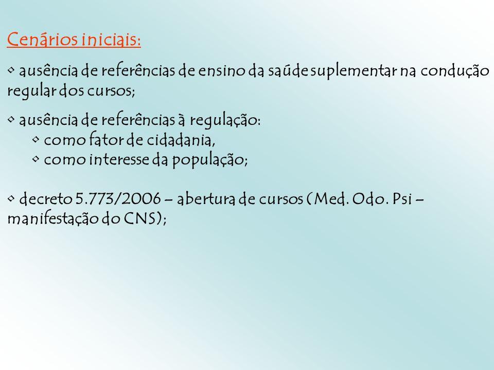 Total de questionários contabilizados 397 (n 644) Discentes264 (n 449) Docentes133 (n 195) Os sujeitos