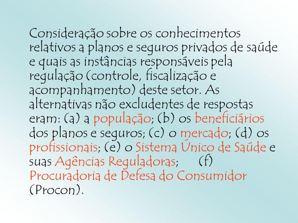 Consideração sobre os conhecimentos relativos a planos e seguros privados de saúde e quais as instâncias responsáveis pela regulação (controle, fiscalização e acompanhamento) deste setor.