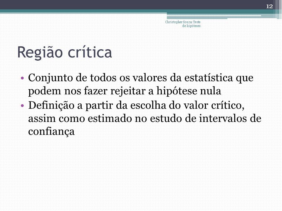 Região crítica Conjunto de todos os valores da estatística que podem nos fazer rejeitar a hipótese nula Definição a partir da escolha do valor crítico