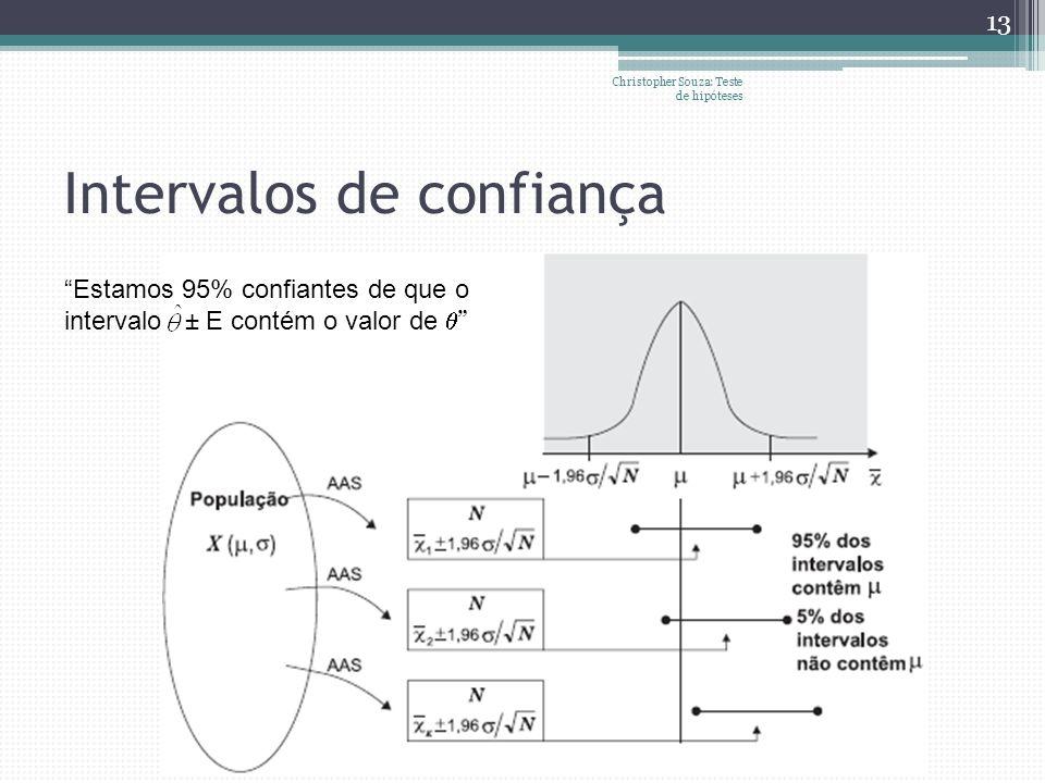 Intervalos de confiança Christopher Souza: Teste de hipóteses 13 Estamos 95% confiantes de que o intervalo ± E contém o valor de