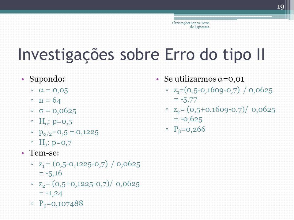 Investigações sobre Erro do tipo II Supondo: = 0,05 n = 64 = 0,0625 H o : p=0,5 p /2 =0,5 0,1225 H 1 : p=0,7 Tem-se: z 1 = (0,5-0,1225-0,7) / 0,0625 =