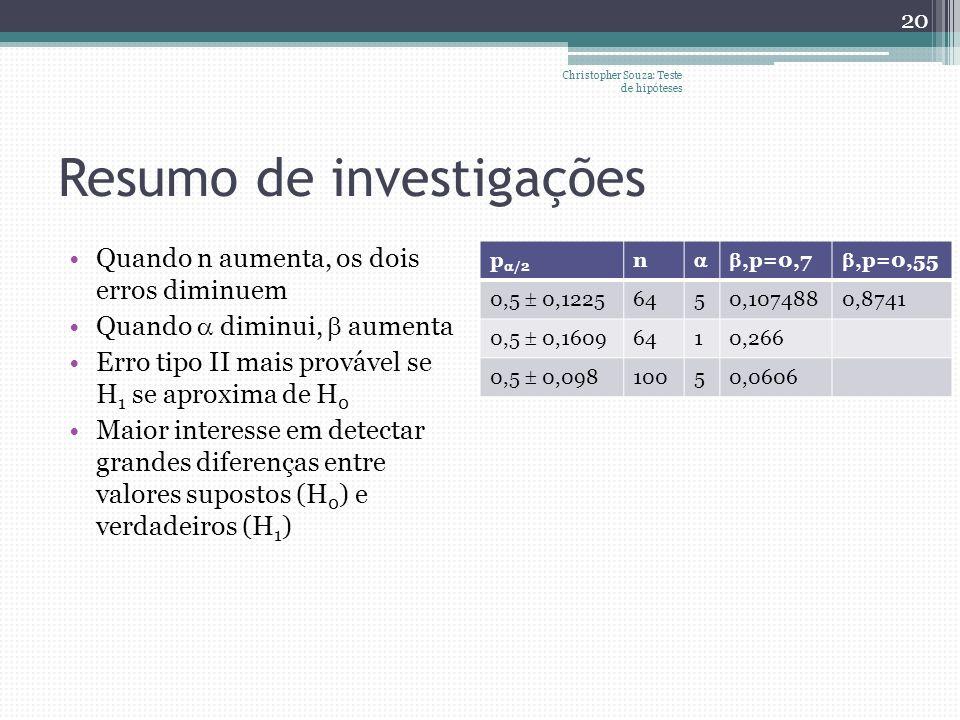 Resumo de investigações Quando n aumenta, os dois erros diminuem Quando diminui, aumenta Erro tipo II mais provável se H 1 se aproxima de H 0 Maior in