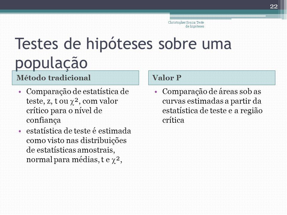 Testes de hipóteses sobre uma população Método tradicionalValor P Comparação de estatística de teste, z, t ou ², com valor crítico para o nível de con