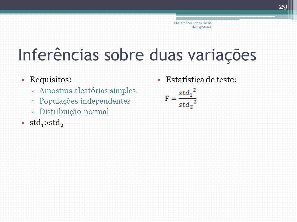 Inferências sobre duas variações Requisitos: Amostras aleatórias simples. Populações independentes Distribuição normal std 1 >std 2 Christopher Souza: