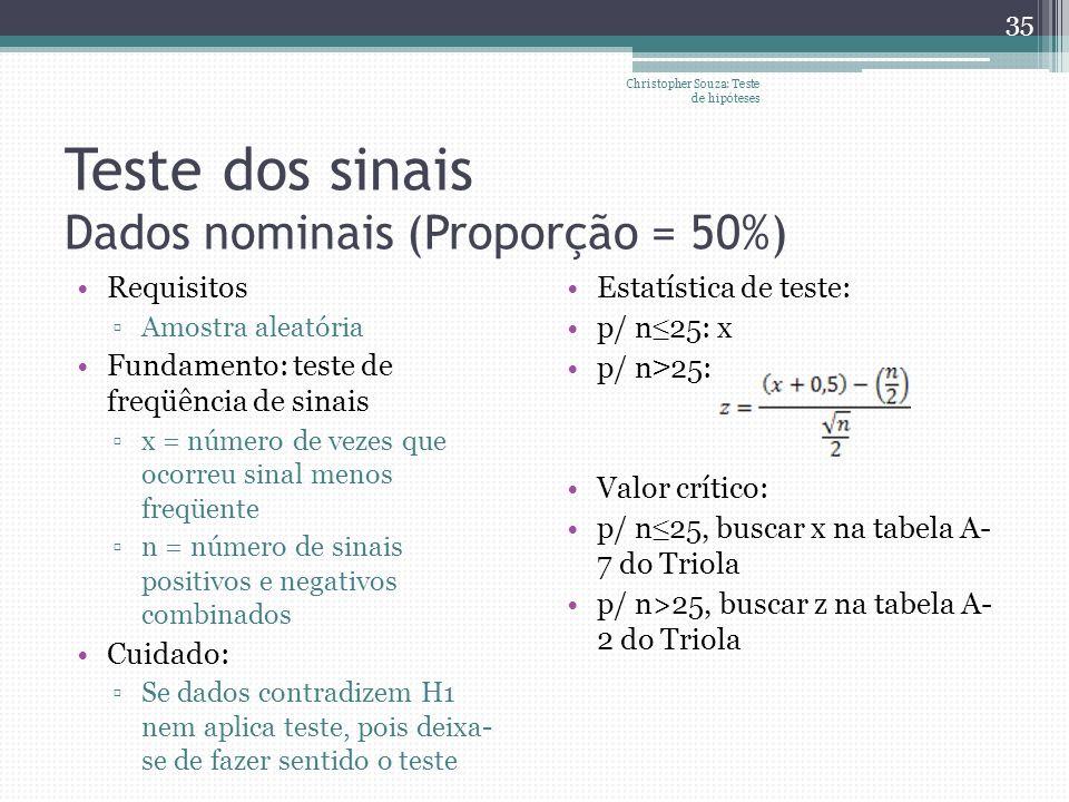 Teste dos sinais Dados nominais (Proporção = 50%) Requisitos Amostra aleatória Fundamento: teste de freqüência de sinais x = número de vezes que ocorr