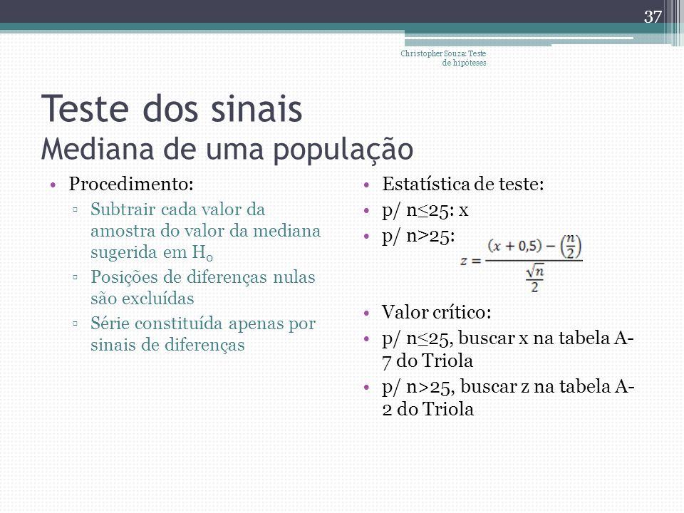 Teste dos sinais Mediana de uma população Procedimento: Subtrair cada valor da amostra do valor da mediana sugerida em H 0 Posições de diferenças nula