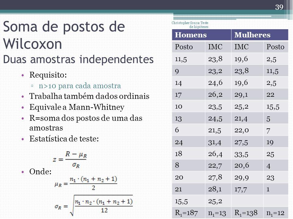 Soma de postos de Wilcoxon Duas amostras independentes Requisito: n>10 para cada amostra Trabalha também dados ordinais Equivale a Mann-Whitney R=soma