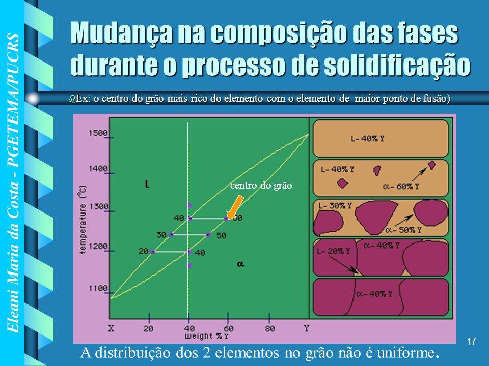 Eleani Maria da Costa - PGETEMA/PUCRS 17 Mudança na composição das fases durante o processo de solidificação b Ex: o centro do grão mais rico do eleme