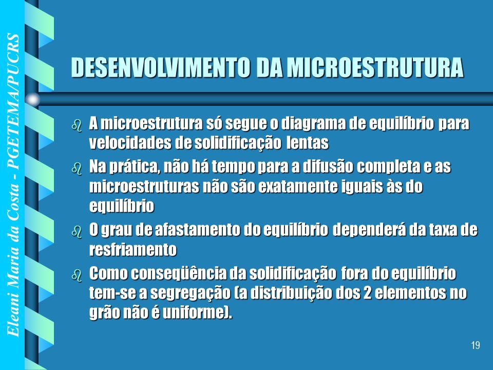 Eleani Maria da Costa - PGETEMA/PUCRS 19 DESENVOLVIMENTO DA MICROESTRUTURA b A microestrutura só segue o diagrama de equilíbrio para velocidades de so