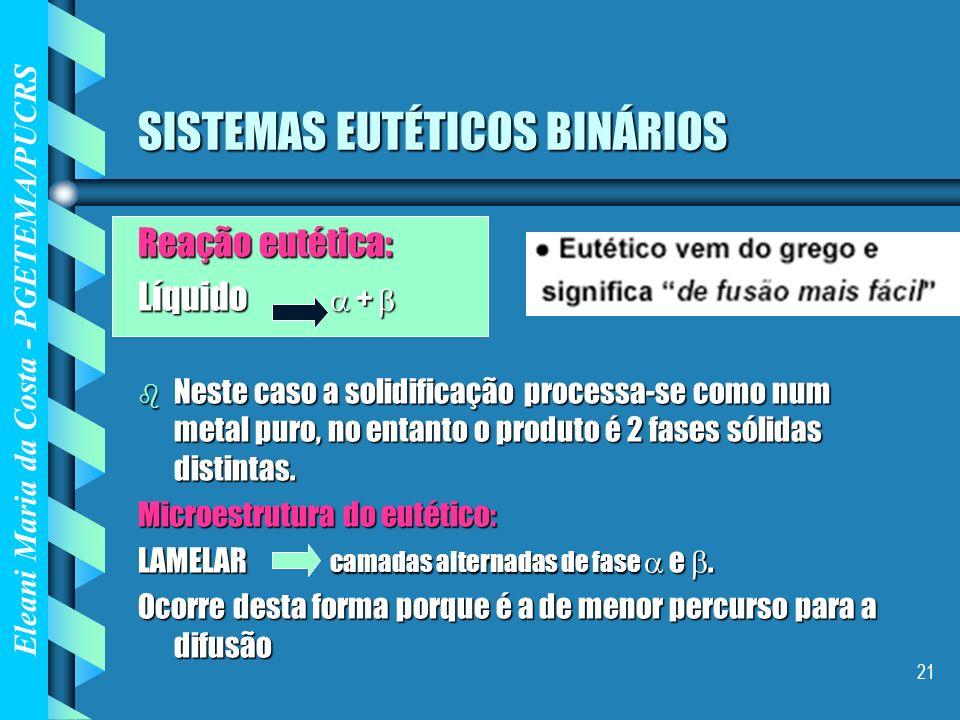 Eleani Maria da Costa - PGETEMA/PUCRS 21 SISTEMAS EUTÉTICOS BINÁRIOS Reação eutética: Líquido + Líquido + b Neste caso a solidificação processa-se com