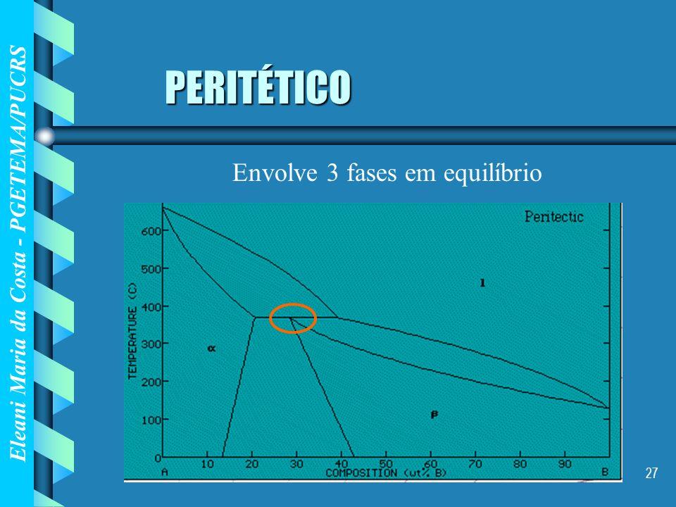 Eleani Maria da Costa - PGETEMA/PUCRS 27 PERITÉTICO Envolve 3 fases em equilíbrio
