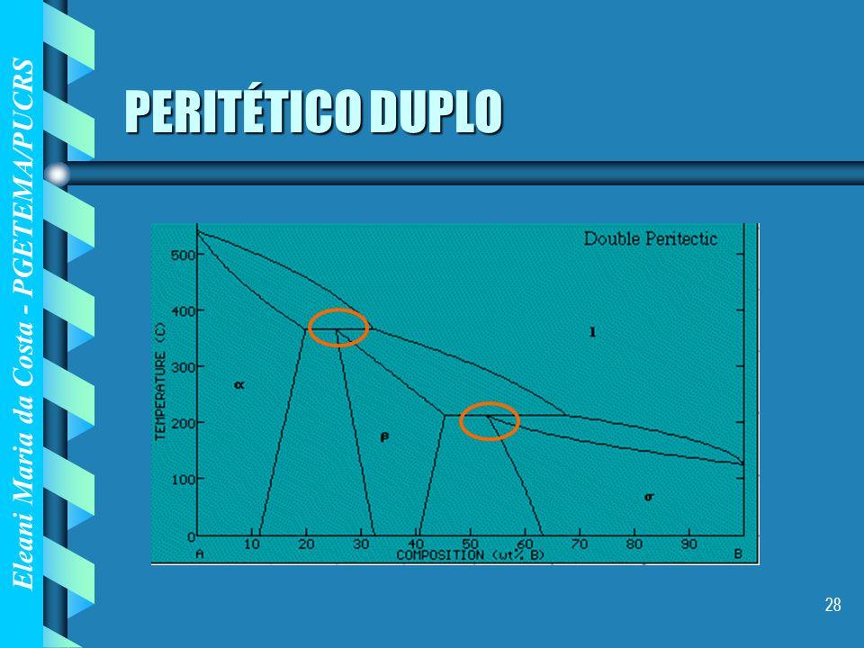 Eleani Maria da Costa - PGETEMA/PUCRS 28 PERITÉTICO DUPLO