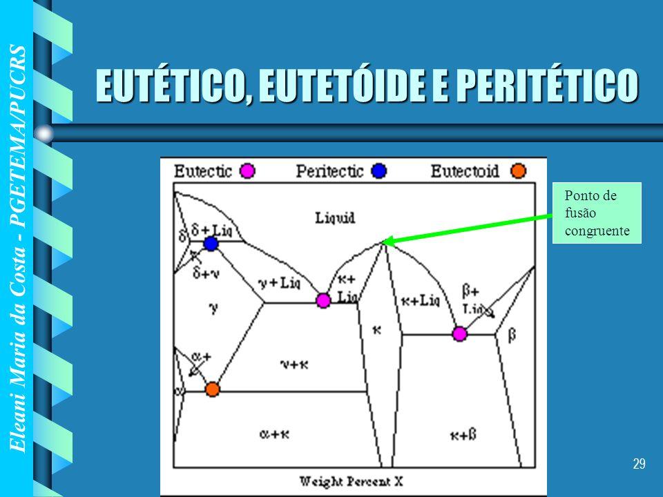 Eleani Maria da Costa - PGETEMA/PUCRS 29 EUTÉTICO, EUTETÓIDE E PERITÉTICO Ponto de fusão congruente