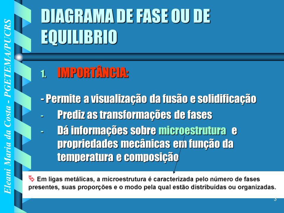 Eleani Maria da Costa - PGETEMA/PUCRS 3 DIAGRAMA DE FASE OU DE EQUILIBRIO 1. IMPORTÂNCIA: - Permite a visualização da fusão e solidificação - Prediz a