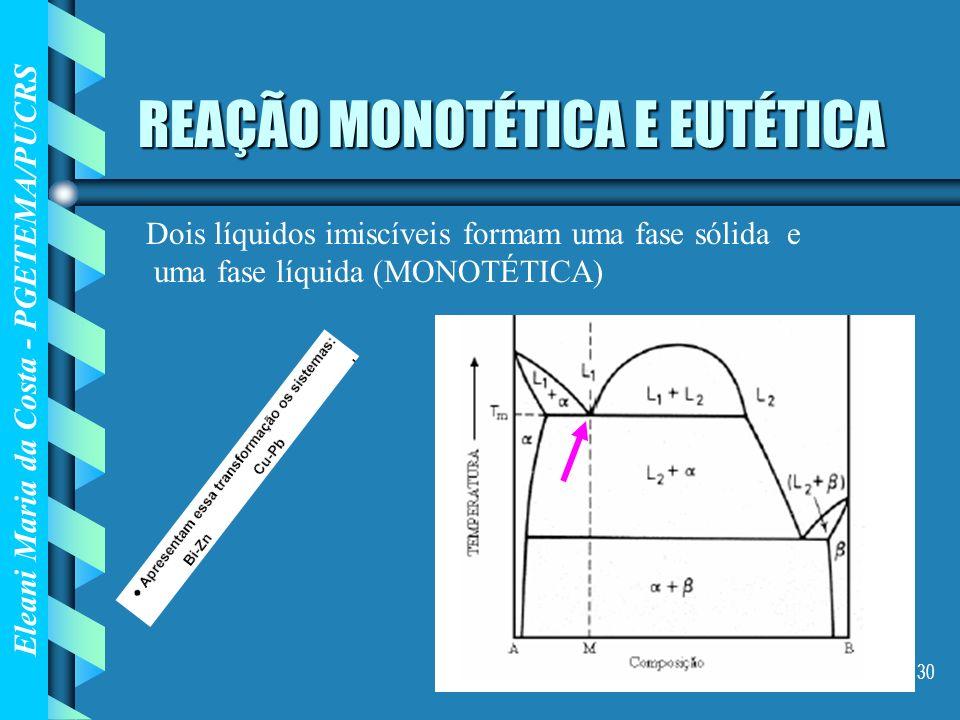 Eleani Maria da Costa - PGETEMA/PUCRS 30 REAÇÃO MONOTÉTICA E EUTÉTICA Dois líquidos imiscíveis formam uma fase sólida e uma fase líquida (MONOTÉTICA)