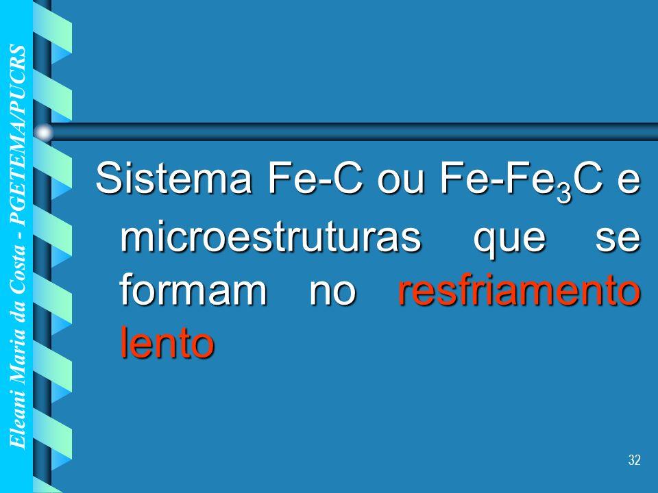 Eleani Maria da Costa - PGETEMA/PUCRS 32 Sistema Fe-C ou Fe-Fe 3 C e microestruturas que se formam no resfriamento lento