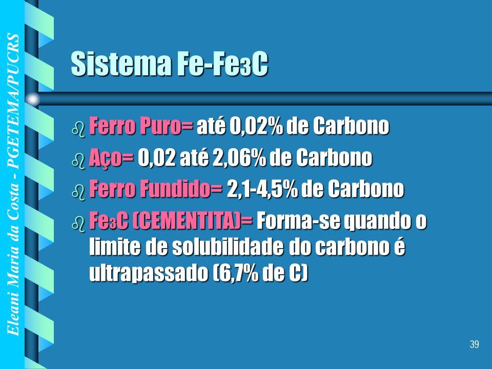 Eleani Maria da Costa - PGETEMA/PUCRS 39 Sistema Fe-Fe 3 C b Ferro Puro= até 0,02% de Carbono b Aço= 0,02 até 2,06% de Carbono b Ferro Fundido= 2,1-4,