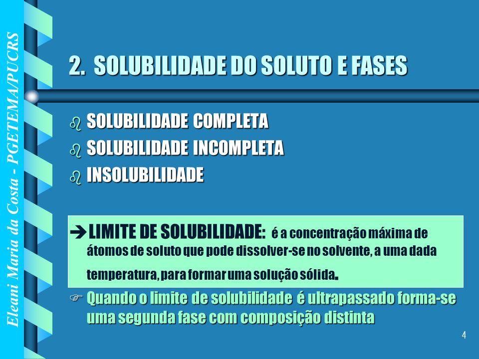 Eleani Maria da Costa - PGETEMA/PUCRS 4 2. SOLUBILIDADE DO SOLUTO E FASES b SOLUBILIDADE COMPLETA b SOLUBILIDADE INCOMPLETA b INSOLUBILIDADE LIMITE DE