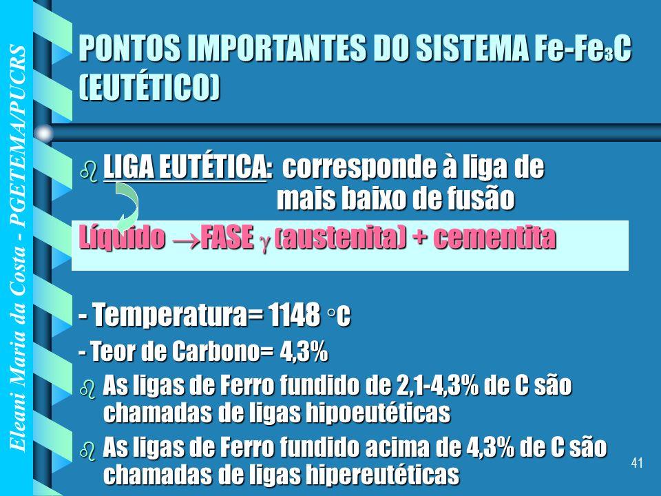 Eleani Maria da Costa - PGETEMA/PUCRS 41 PONTOS IMPORTANTES DO SISTEMA Fe-Fe 3 C (EUTÉTICO) b LIGA EUTÉTICA: corresponde à liga de mais baixo de fusão